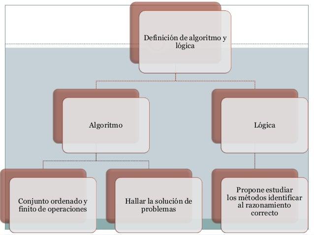 Definición de algoritmo y                                                  lógica                        Algoritmo        ...