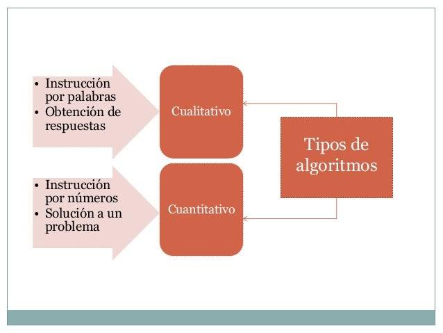 • Instrucción  por palabras• Obtención de    Cualitativo  respuestas                                  Tipos de            ...