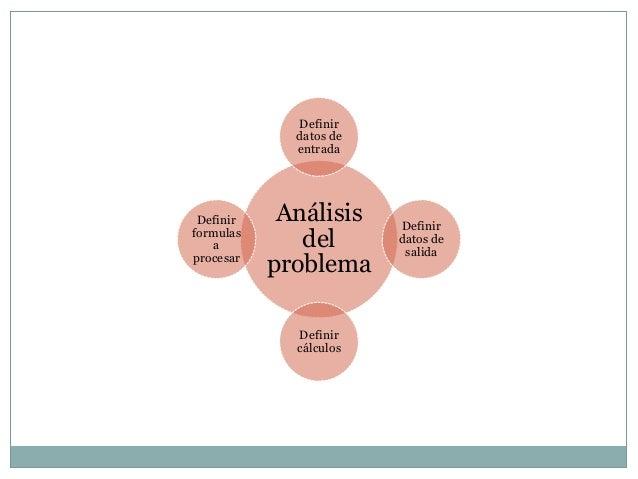 Definir             datos de             entrada Definir    Análisis    Definirformulas    a         del       datos de   ...