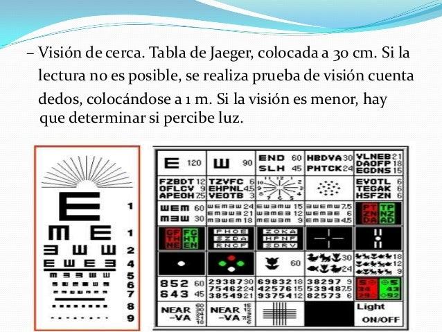 3er. PAR (NERVIO OCULOMOTOR)  El nervio oculomotor está compuesto solamente de fibras motoras que emergen desde dos nucle...