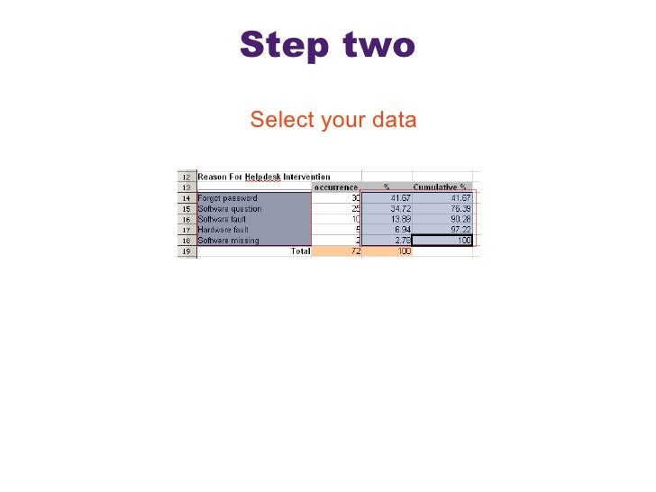 Pareto chart using openoffice step two select your data ccuart Gallery