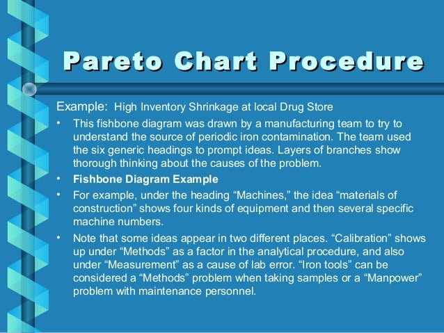 Pareto pareto chart procedurepareto chart procedure ccuart Image collections