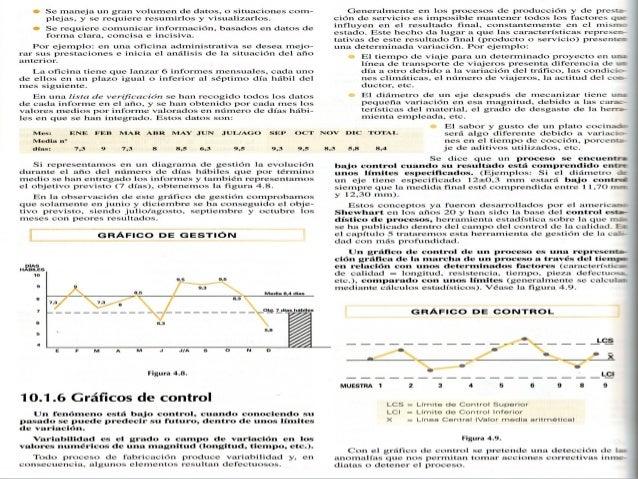 control de calidad en las empresas Slide 2