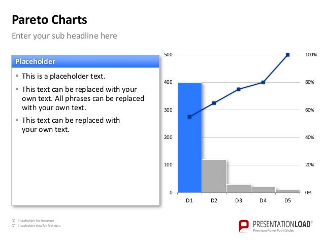 Powerpoint Pareto Charts