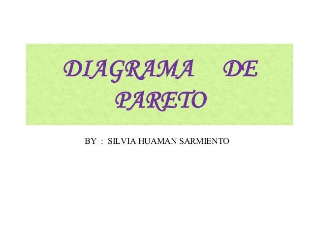 DIAGRAMA DE PARETO BY : SILVIA HUAMAN SARMIENTO