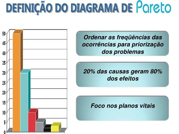 Processo decisrio diagrama de pareto ccuart Images