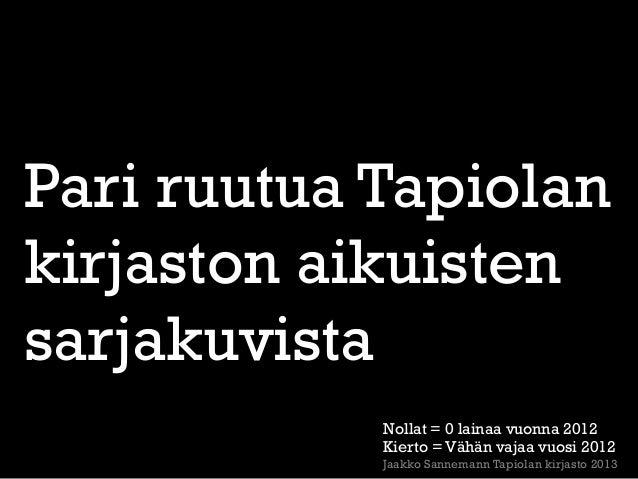 Pari ruutua Tapiolankirjaston aikuistensarjakuvista            Nollat = 0 lainaa vuonna 2012            Kierto = Vähän vaj...