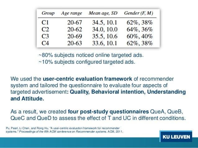 Common statements shown in four questionnaires. Specific statements and optional questions regarding users' perception of ...