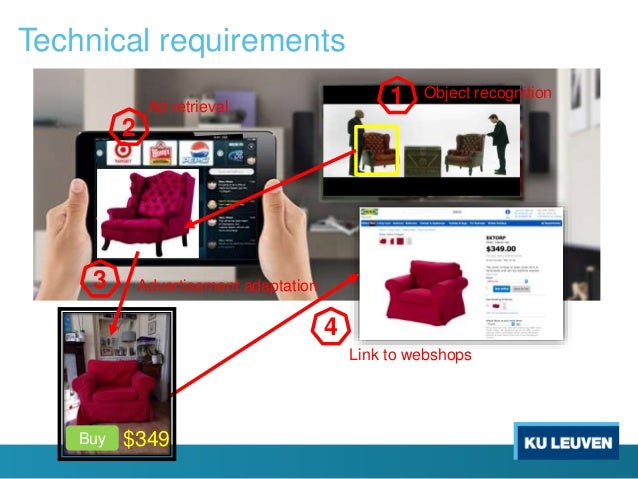1. Object recognition We need to recognize objects that appeared in a frame when the user pauses the video. • (The time wh...