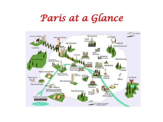 Paris at a Glance