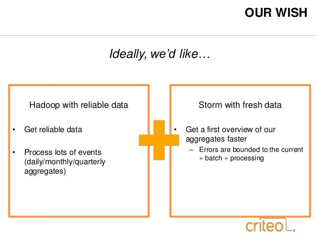 OUR WISH  Ideally, we'd like…  Hadoop with reliable data  • Get reliable data  • Process lots of events  (daily/monthly/qu...