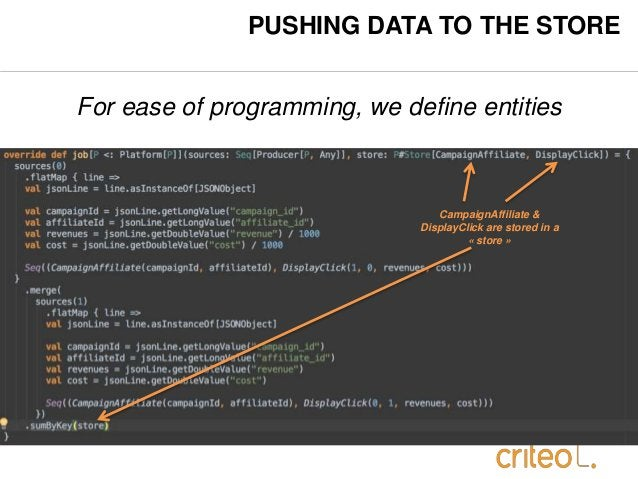 PUSHING DATA TO THE STORE  For ease of programming, we define entities  CampaignAffiliate &  DisplayClick are stored in a ...