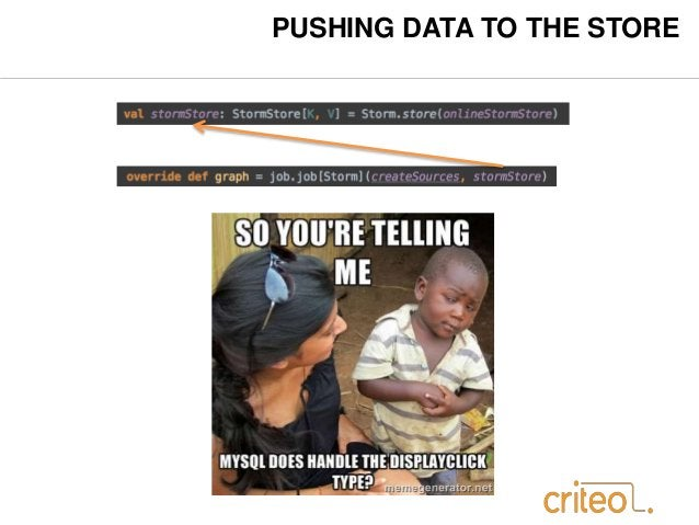 PUSHING DATA TO THE STORE