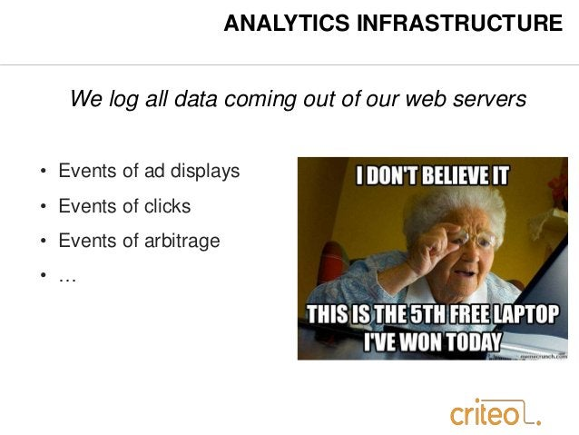 ANALYTICS INFRASTRUCTURE  We log all data coming out of our web servers  • Events of ad displays  • Events of clicks  • Ev...