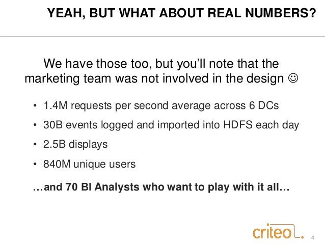 YEAH, BUT WHAT ABOUT REAL NUMBERS?  4  We have those too, but you'll note that the  marketing team was not involved in the...