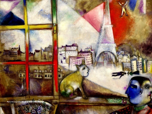 Paris through the Window, Marc Chagall, 1913