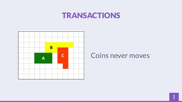 1  TRANSACTIONS  Coins never moves