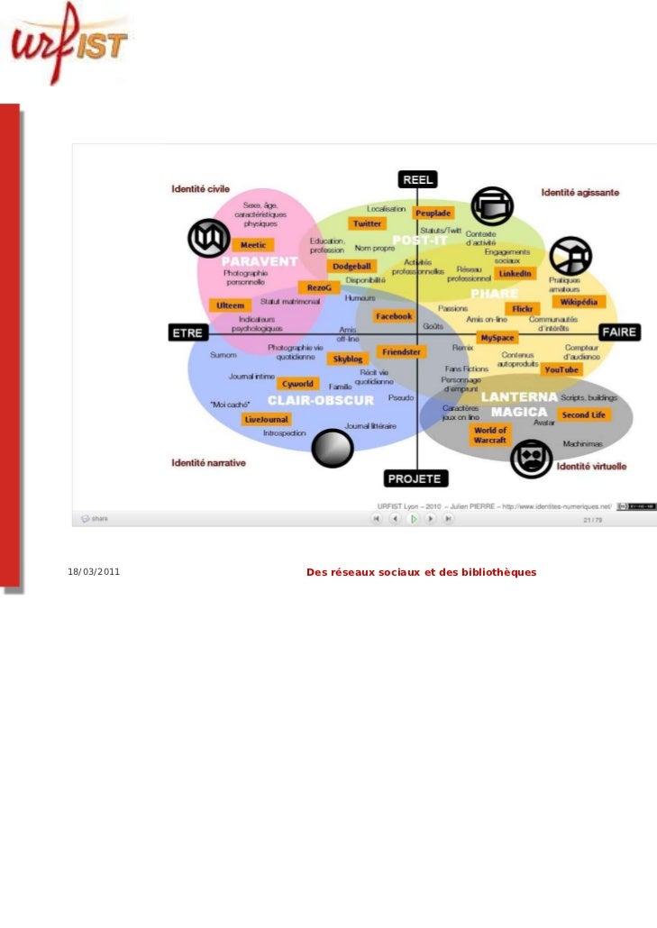 18/03/2011   Des réseaux sociaux et des bibliothèques   148
