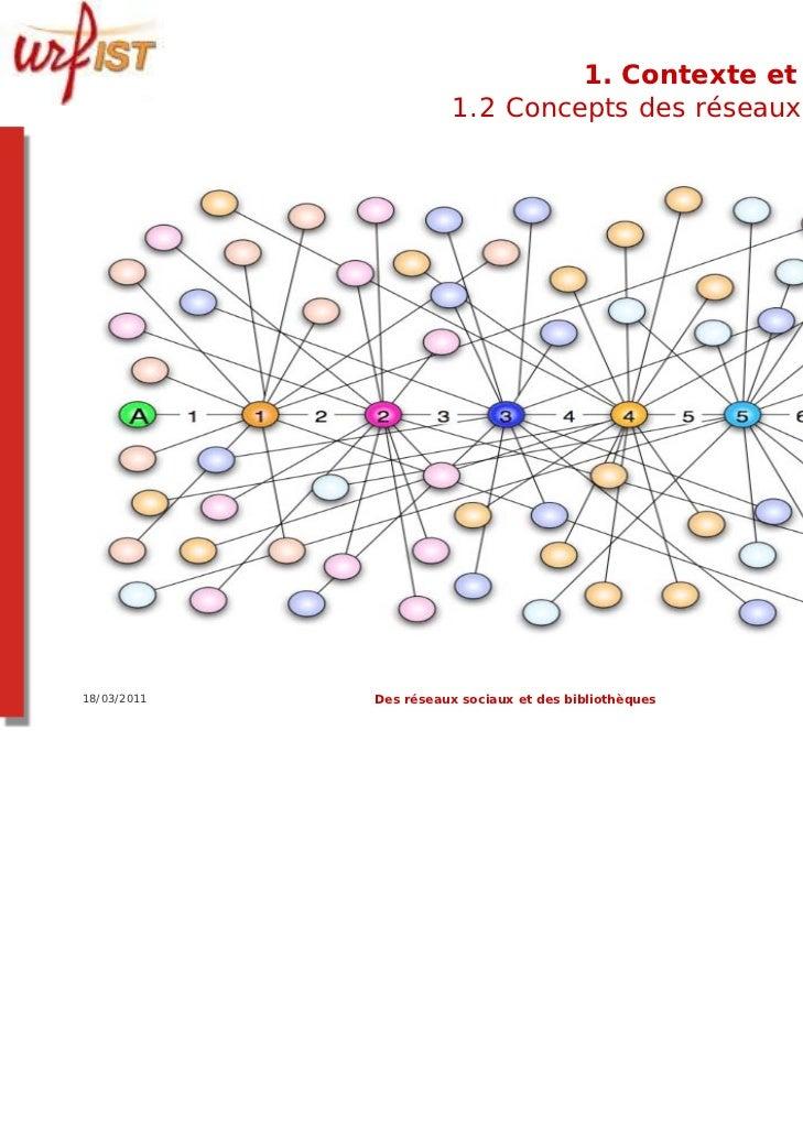 1. Contexte et usages                       1.2 Concepts des réseaux sociaux18/03/2011   Des réseaux sociaux et des biblio...