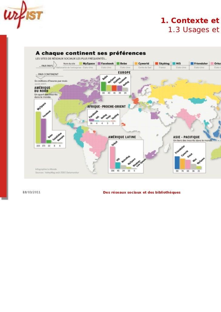 1. Contexte et usages                                            1.3 Usages et usagersi18/03/2011   Des réseaux sociaux et...