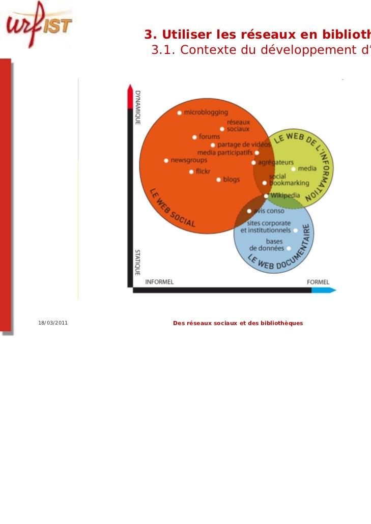 3. Utiliser les réseaux en bibliothèque ?              3.1. Contexte du développement d'internet18/03/2011       Des résea...