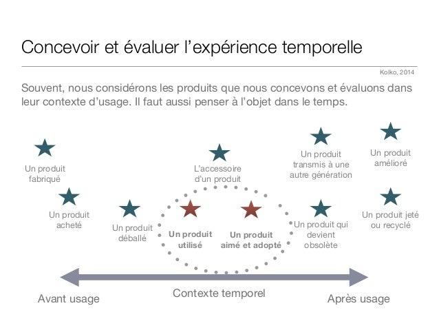 Concevoir et évaluer l'expérience temporelle Souvent, nous considérons les produits que nous concevons et évaluons dans le...