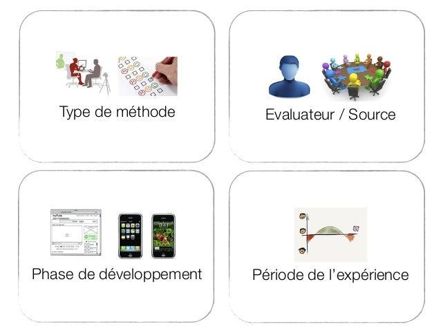 Type de méthode Phase de développement Période de l'expérience Evaluateur / Source