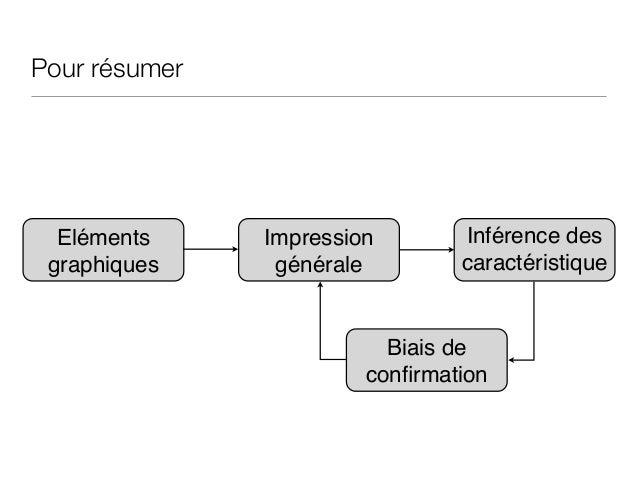 Pour résumer • Ce sont les éléments graphiques qui sont à privilégier (au moins au début de l'interaction)  • La première ...