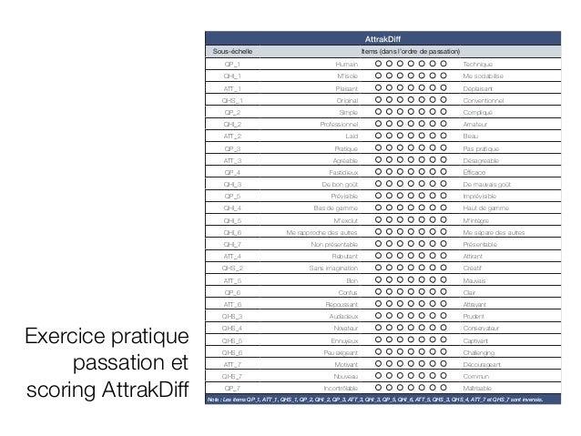 Codage des items Echelle Qualité Pragmatique (QP) Item - 3 - 2 -1 0 + 1 + 2 + 3 QP1* Humain ☐ ☐ ☐ ☐ ☐ ☐ ☐ Technique QP2* S...