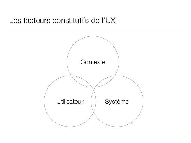 Les facteurs constitutifs de l'UX Contexte Utilisateur Système