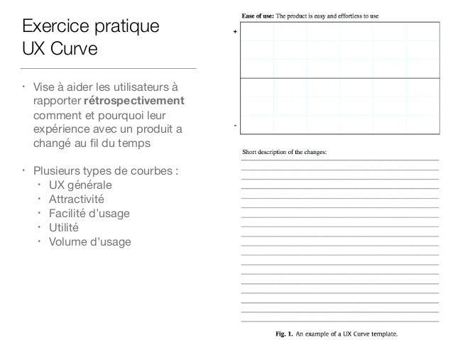 Analyse des courbes • Si tracé des courbes sur papier, la première tâche est de transférer les données sous format électro...