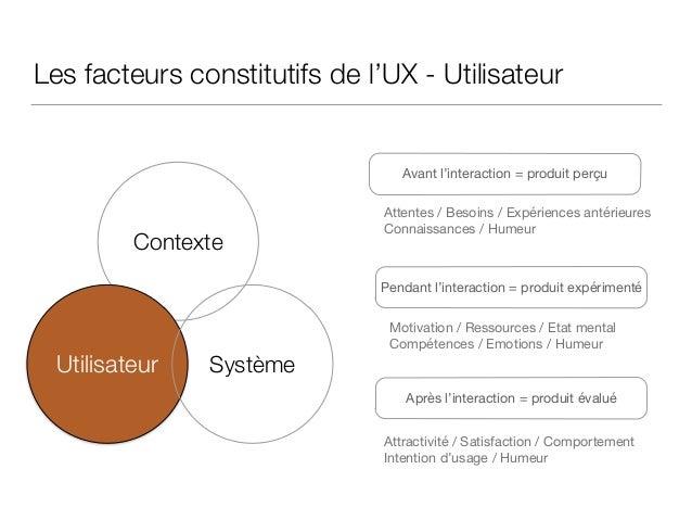 Les facteurs constitutifs de l'UX - Utilisateur Avant l'interaction = produit perçu Pendant l'interaction = produit expéri...
