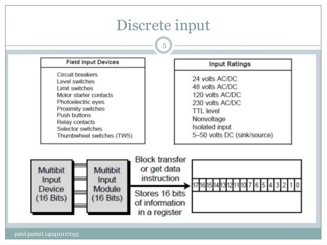 Discrete Input module block diagram and wiring in PLC on