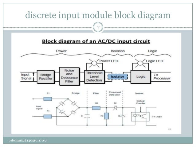 [SCHEMATICS_4HG]  Discrete Input module block diagram and wiring in PLC | Input Module Wiring Diagram |  | SlideShare