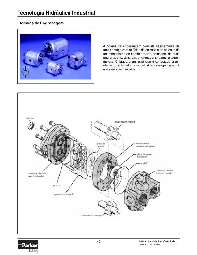Parker hidra industrial 43 fandeluxe Images