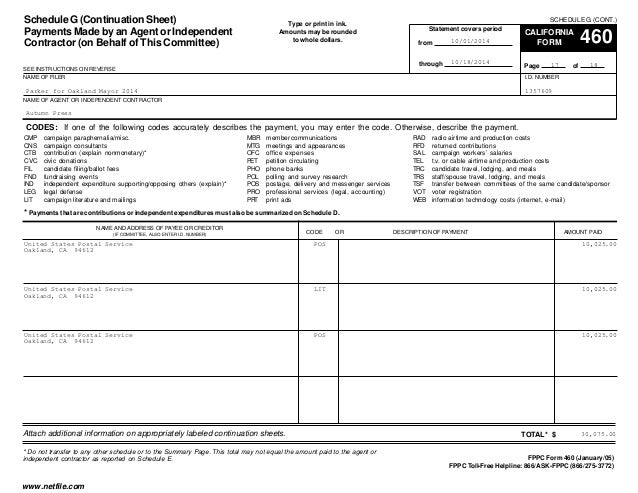 Bryan Parker FPPC Form 460 10-1-14 to 10-18-14