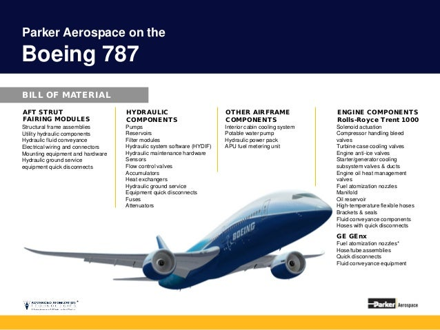 Parker Aerospace Bill Of Material On The Boeing 787