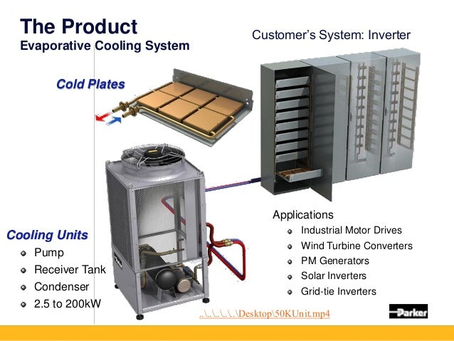 Industrial Evaporative Cooling Systems : Two phase evaporative cooling systems enabling high