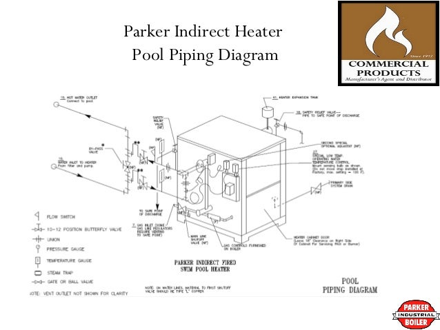 Parker Boiler Wiring Diagram - Auto Electrical Wiring Diagram •