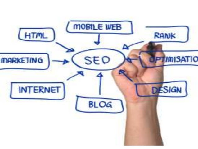 Agenda   Marketing Today   What does Online Marketing Include   Where to Begin   Websites   Search Engine Optimizatio...