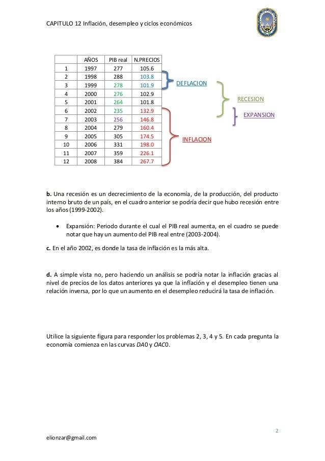 Michael parkin novena edicion problemas y aplicaciones capitulo 12 fandeluxe Images