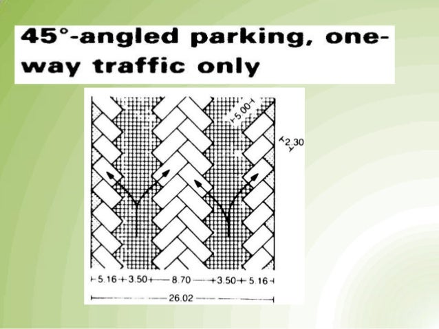 ... Ventilation; 17. TYPES OF PARKING ...