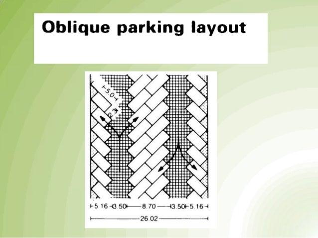 Parking Final