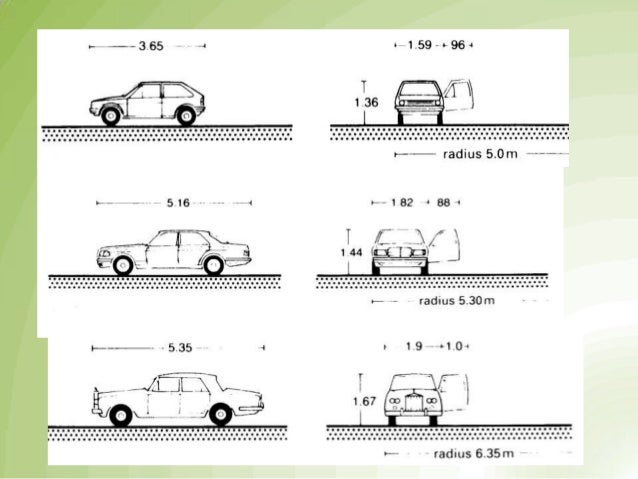 Car Parking Space Dimensions Uk