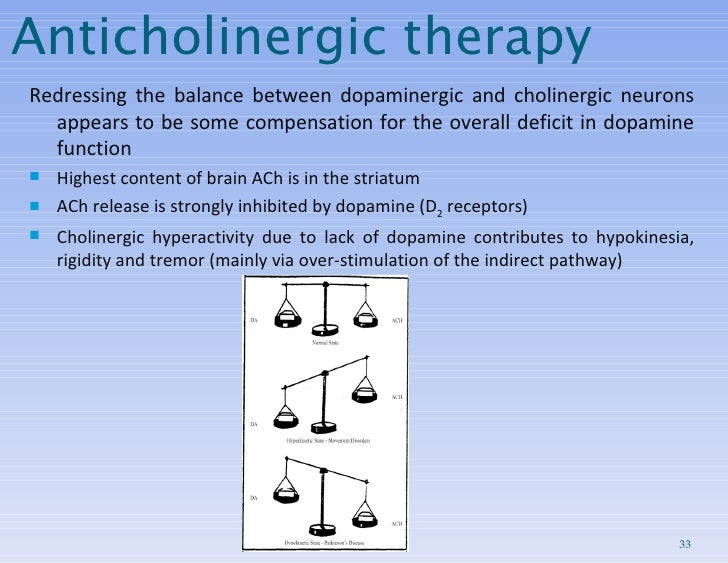 Anticholinergic therapy <ul><li>Redressing the balance between dopaminergic and cholinergic neurons appears to be some com...