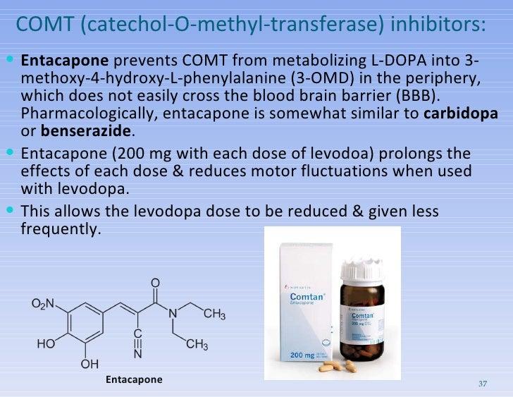 COMT (catechol-O-methyl-transferase) inhibitors : <ul><li>Entacapone  prevents COMT from metabolizing L-DOPA into 3-methox...