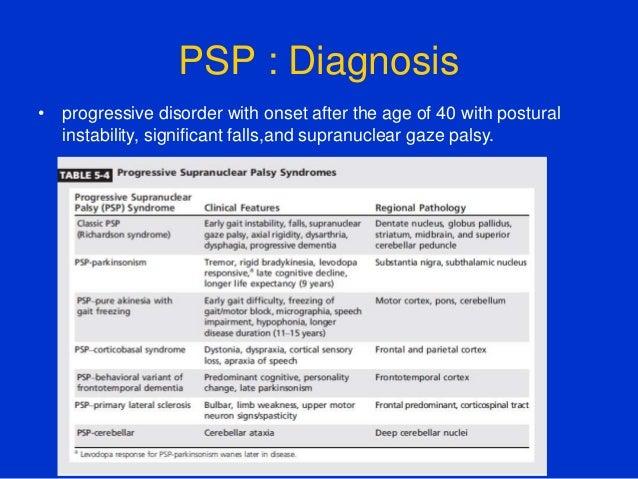 Parkinson plus syndrome
