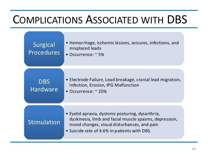 COMPLICATIONS ASSOCIATED WITH DBS                • Hemorrhage, ischemic lesions, seizures, infections, and    Surgical    ...