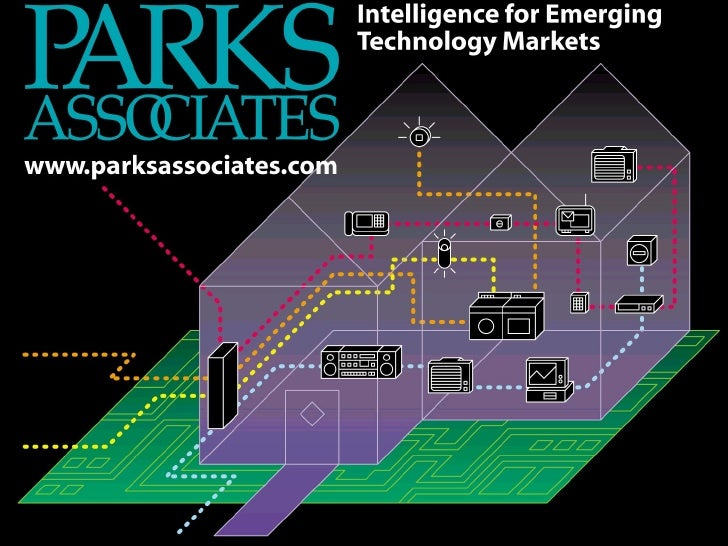 -  Presented by Parks Associates Dell Presentation  June 4, 2004