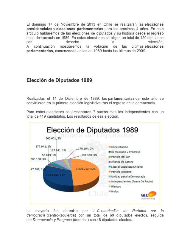 El domingo 17 de Noviembre de 2013 en Chile se realizarán las eleccionespresidenciales y elecciones parlamentarias para lo...